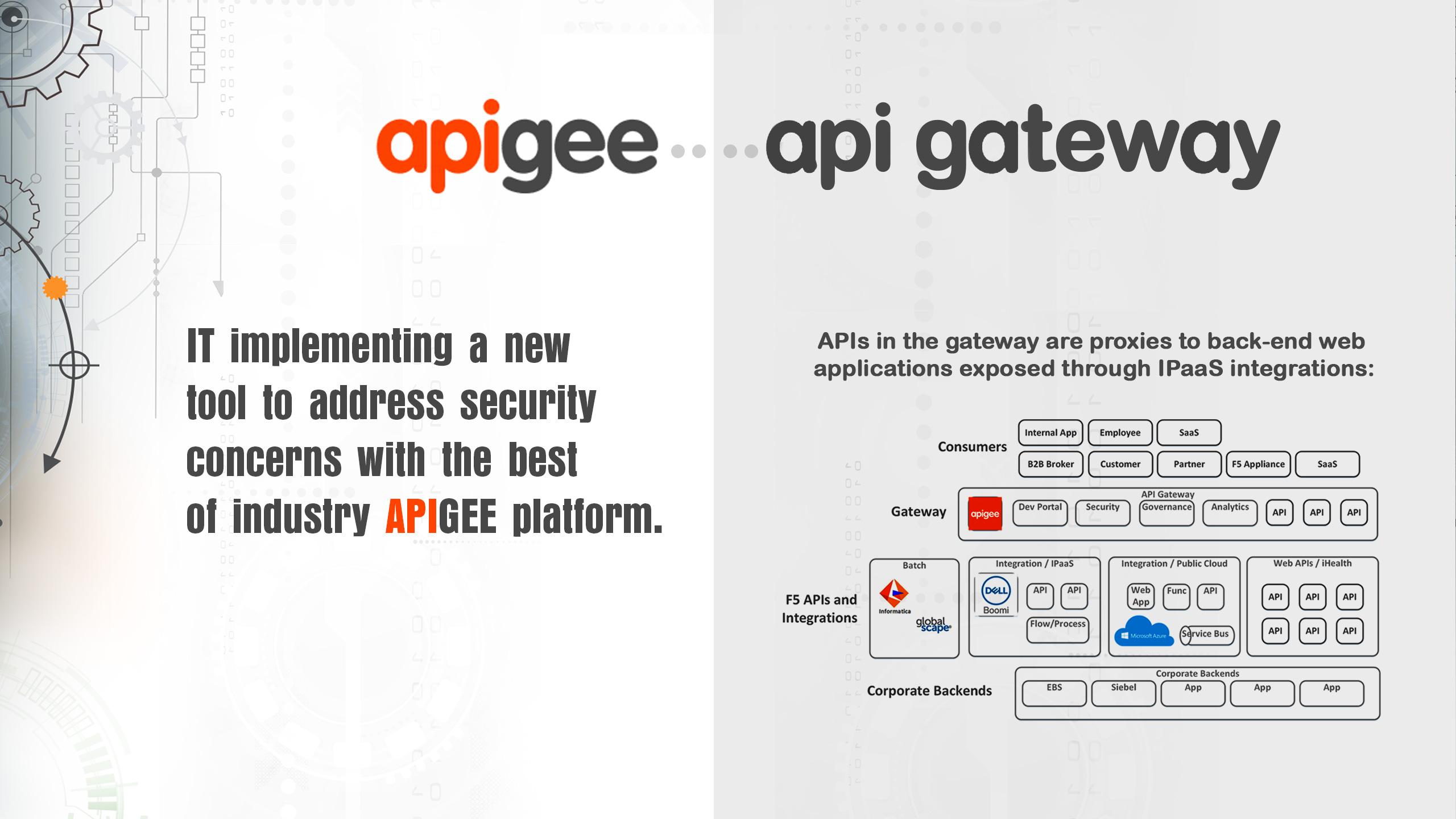 APIGEE. Slide for IT TV