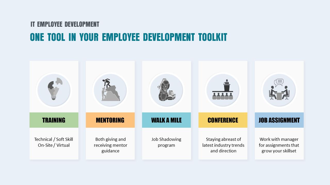 Employee Development. Slide for IT TV.